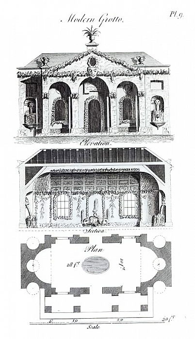 Modern Grotto, from Grotesque Architecture or Rural Amusement, by William Wrighte, published 1767   by English School