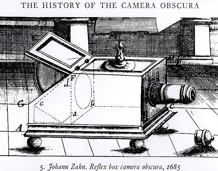 The reflex box camera obscura by Johann Zahn, 1685, from The History of the Camera Obscura  by English School