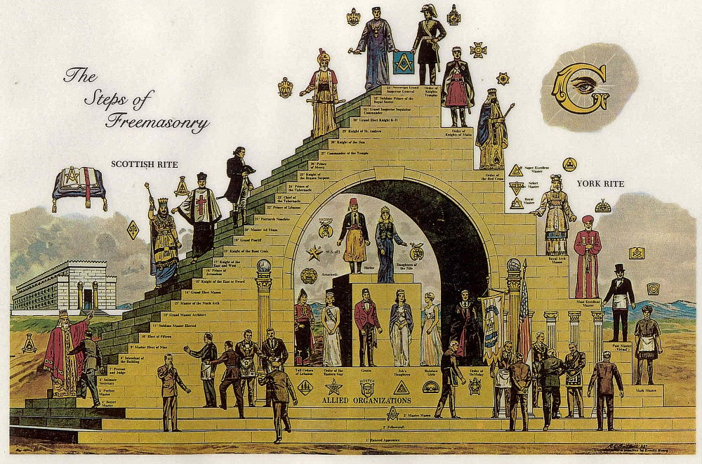 The Steps of Freemasonry by Unbekannt
